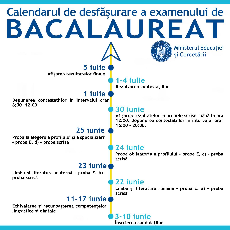http://www.asalignybm.tpsvision.ro/wp-content/uploads/2020/05/nou-calendar-BAC-2020-1.jpg